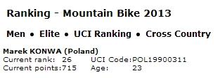 Marek Konwa ranking UCI