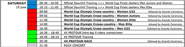Puchar Świata Val di Sole - harmonogram startów
