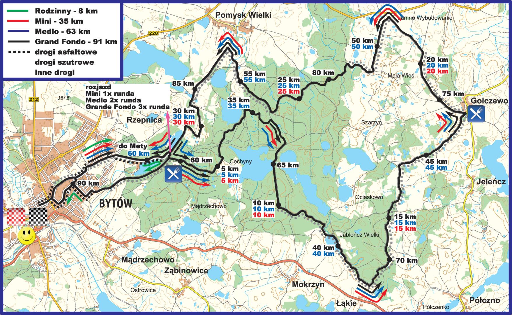 Skandia Maraton w Bytowie – godna PP XCM?