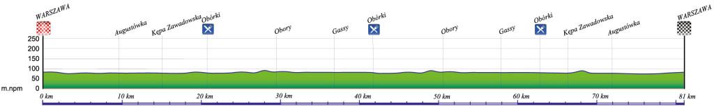 skandia maraton warszawa 2014 profil trasy