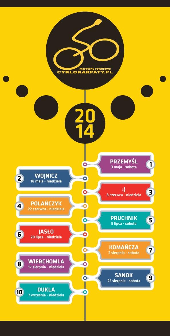 kalendarz cyklokarpaty 2014