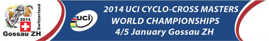 mistrzostwa świata w kolarstwie przełajowym 2014 gossau