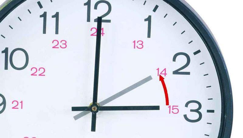 zmiana czasu zegar