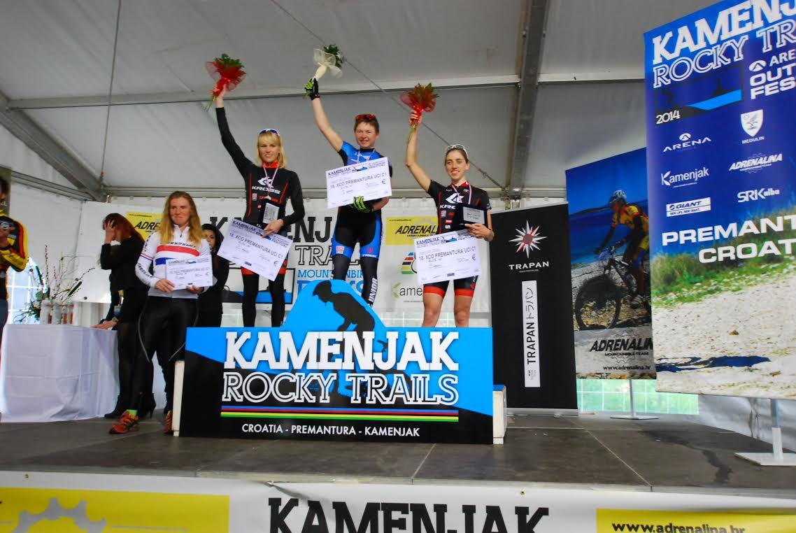 anna szafraniec katarzyna solus miskowicz kross racing team pramentura xco 2014