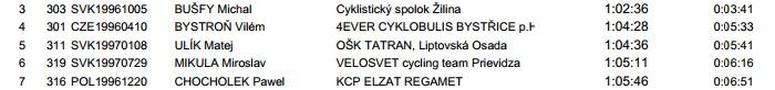 www.kphc.sk sites default files turieckap2014_vysl.pdf(3)