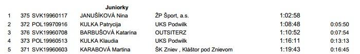 www.kphc.sk sites default files turieckap2014_vysl.pdf(4)