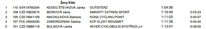 www.kphc.sk sites default files turieckap2014_vysl.pdf(5)