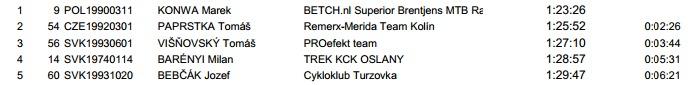 www.kphc.sk sites default files turieckap2014_vysl.pdf(6)