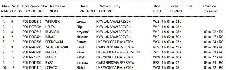 www.pzkol.pl img 30 junior zxbgH7.pdf