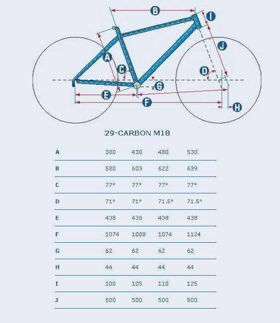 Koba CARBON M18 29 geometria