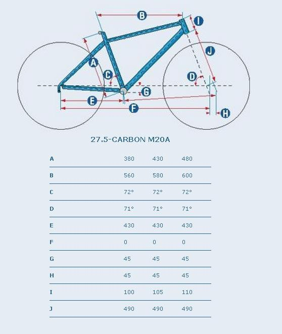 Koba CARBON M20 27,5 geometria