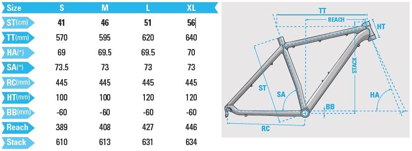 Lapierre Pro Race 929 geometria