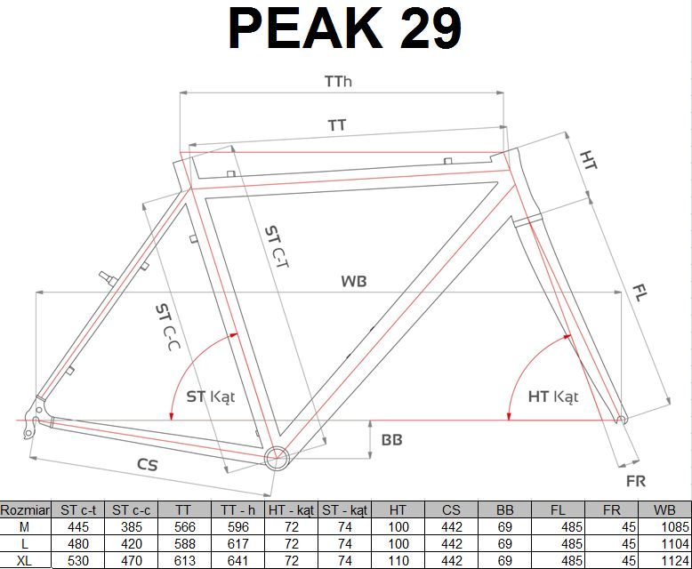 accent peak 29 geometria