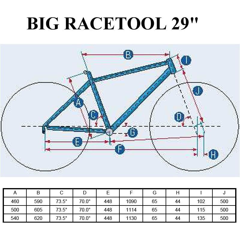 koba big race tool geometria