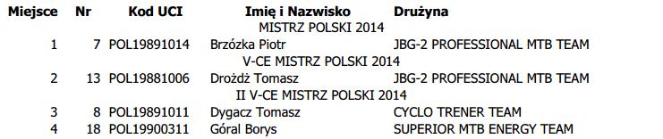 mp mtb 2014 eliminator m