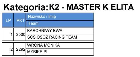 k2master