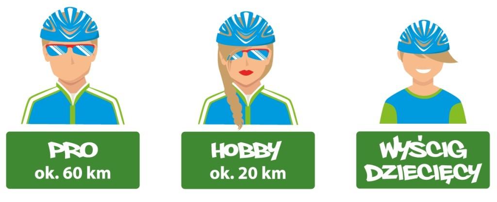 Bike Atelier MTB Maraton_kategorie
