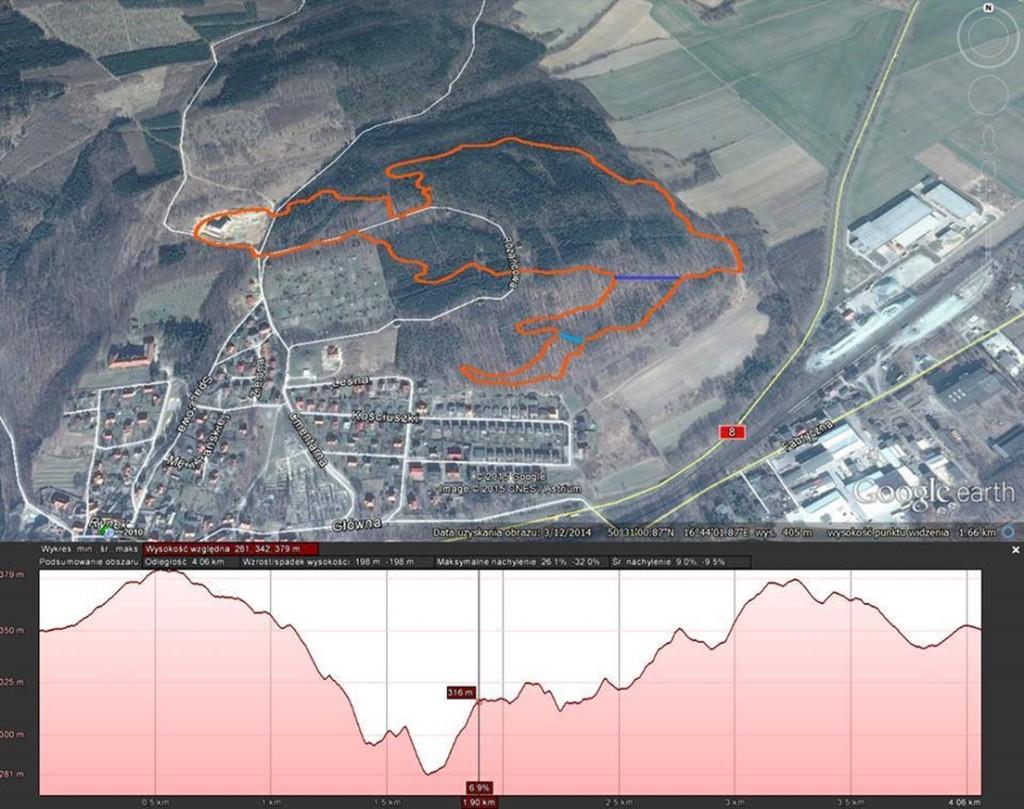 puchar miłośników cross country puchar federacji hurom mtb series bardo mapa profil
