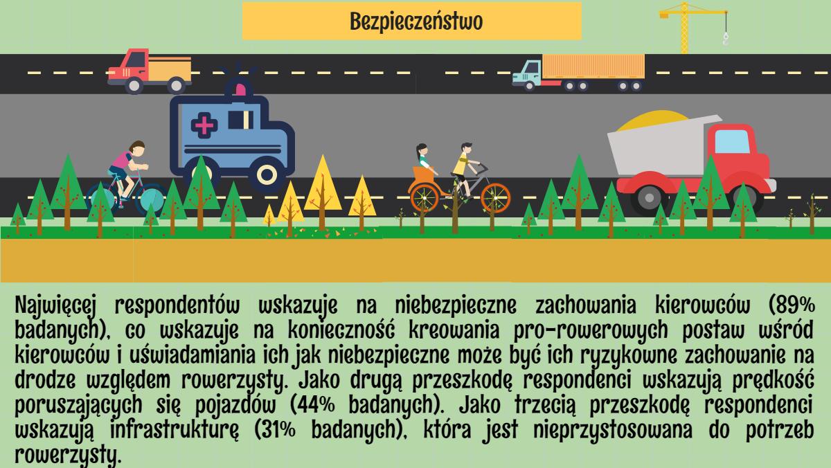 raport-rowerzysci-w-polsce_1434420521925_block_5