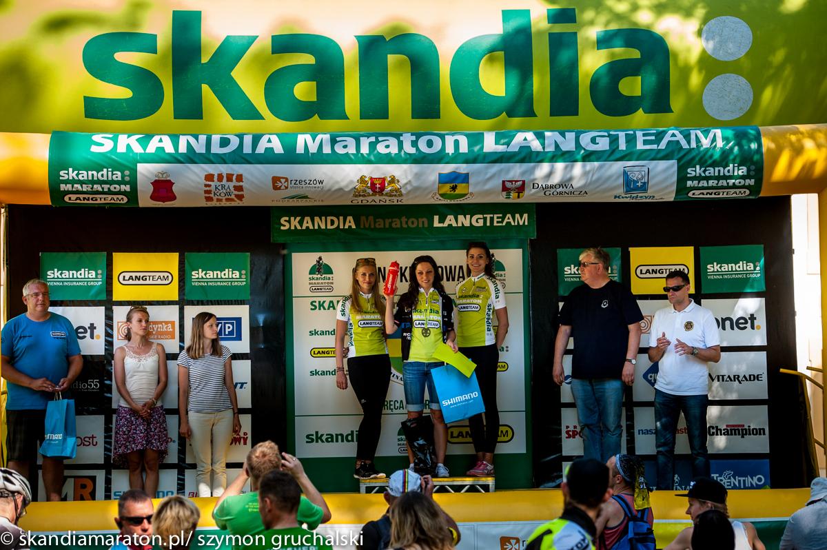 Katarzyna Hendrzyk-Majewska (Duda-Cars TP-LINK Rybczyński) – Skandia Maraton LangTeam – Krokowa