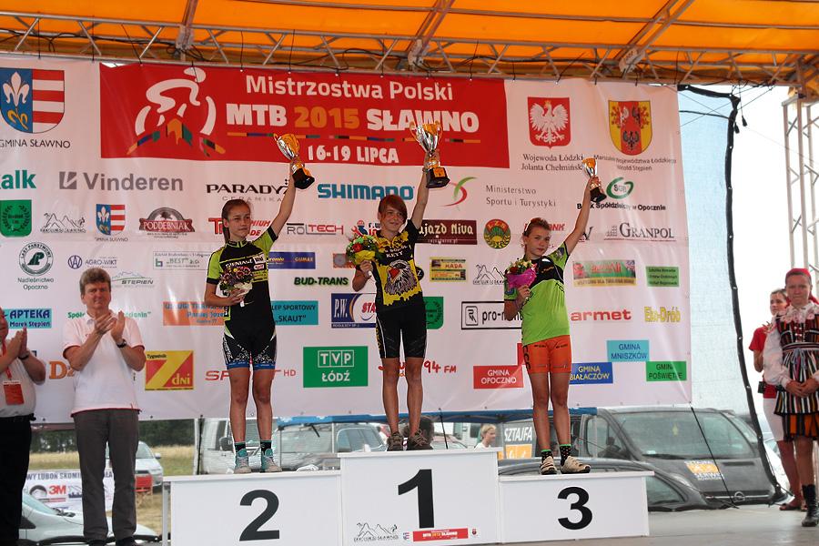 TS Wilga Golkowice – Podsumowanie sezonu 2015
