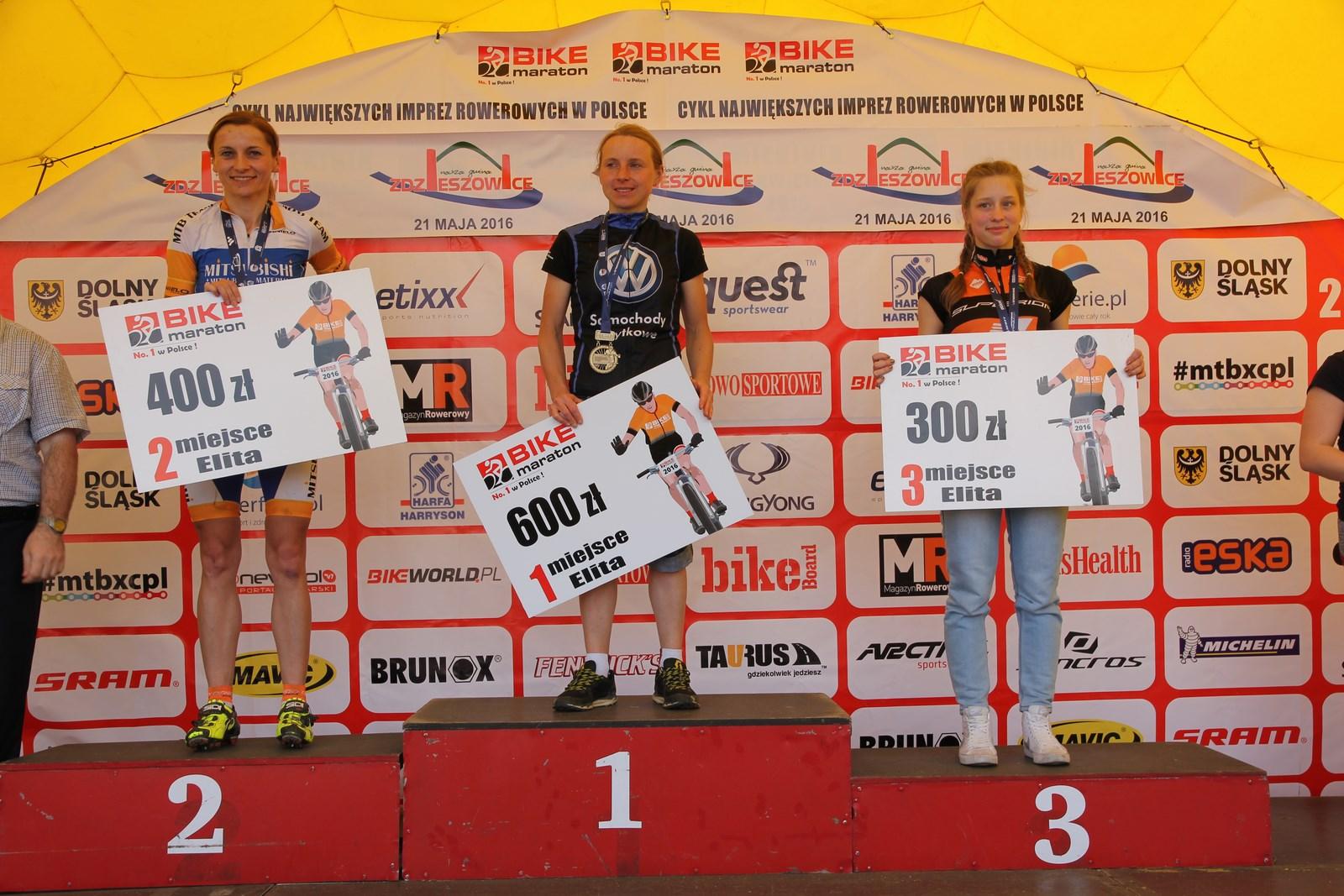 Michalina Ziółkowska (Volkswagen Samochody Użytkowe MTB) – Bike Maraton, Zdzieszowice