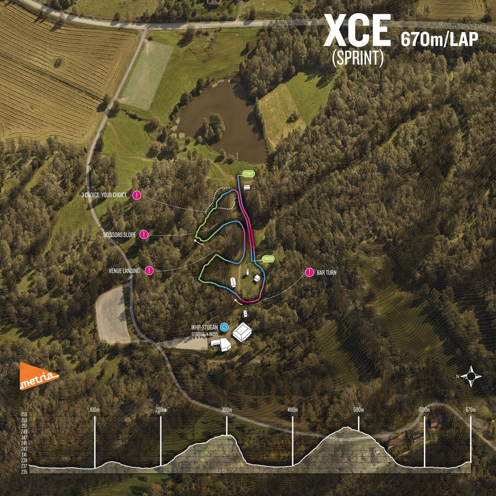 mistrzostwa europy w kolarstwie górskim xco xcr xce 2016 szwecja husqvarna xce trasa profil