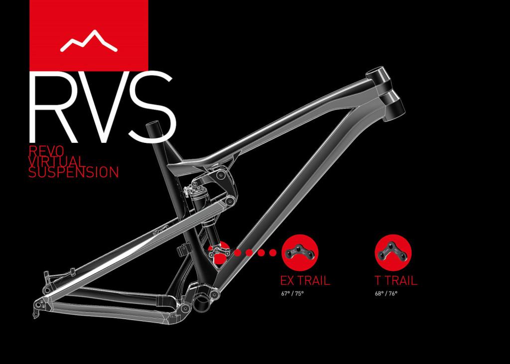 kross-rvs-revo-virtual-suspention-ex-trail-t-trail-1024x731
