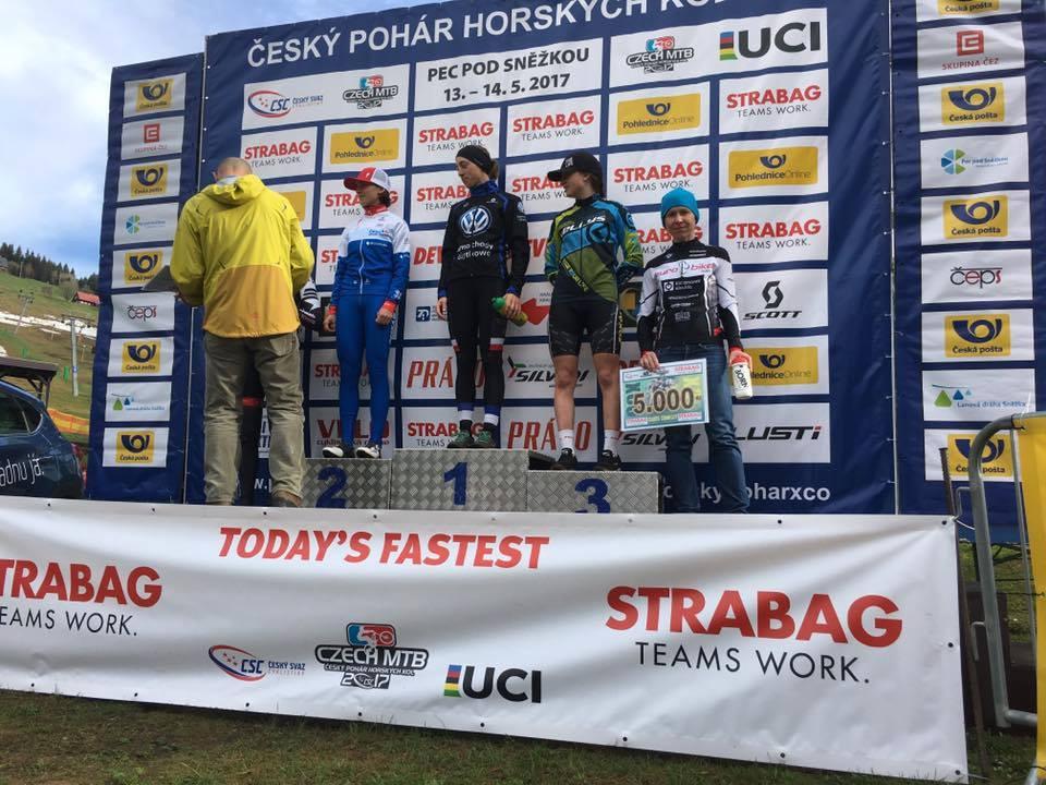 Katarzyna Solus-Miśkowicz wygrała 3. edycję Pucharu Czech