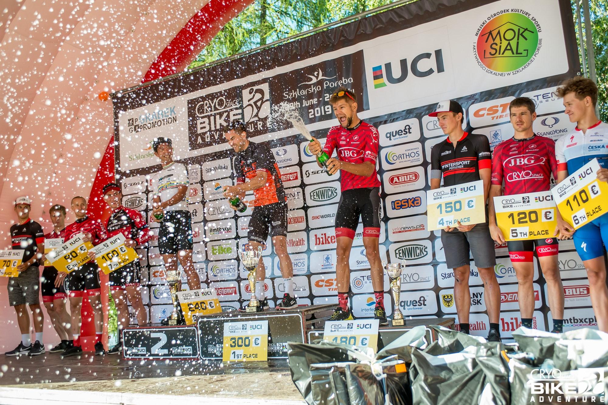 Martin Gluth wygrywa Cryospace Bike Adventure. Yamamoto i Halejak na podium