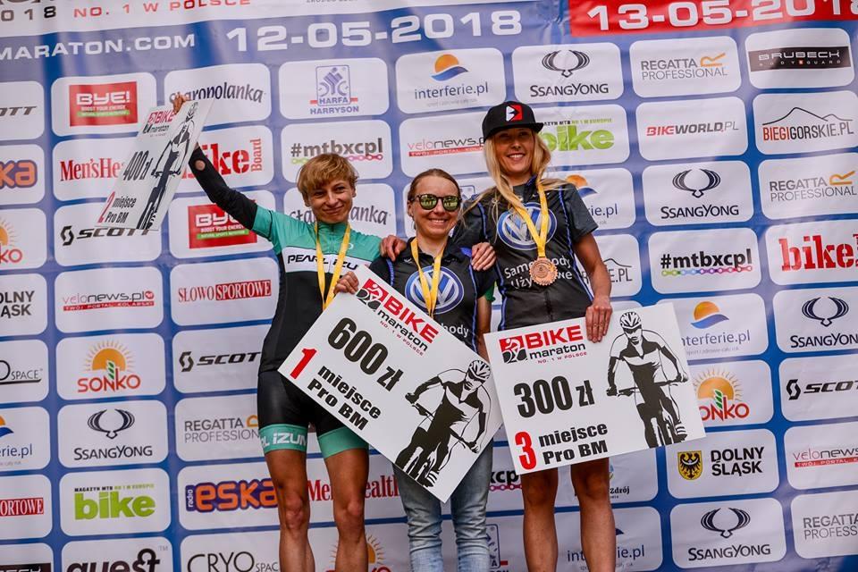 bike maraton 2018 polanica zdrój relacja podium giga kobiet